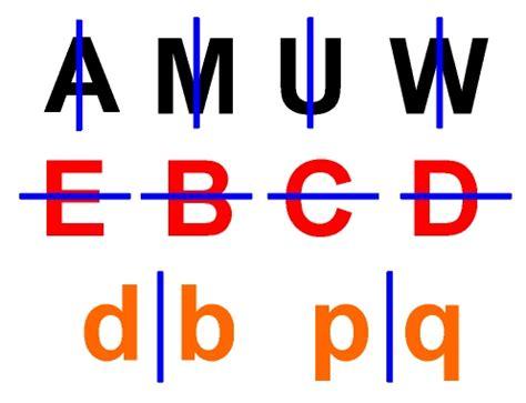 Function Transformations Homework A - Parkway Schools